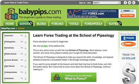 Singapore Seminars Courses and Preview: Forex Driving School - Winston Ng