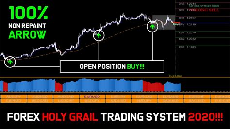 Real Indicators: The Green Room Academy Review and Income Proof - Binary Options Trading